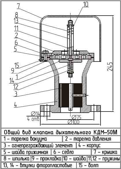 Общий вид клапана КДМ-50М