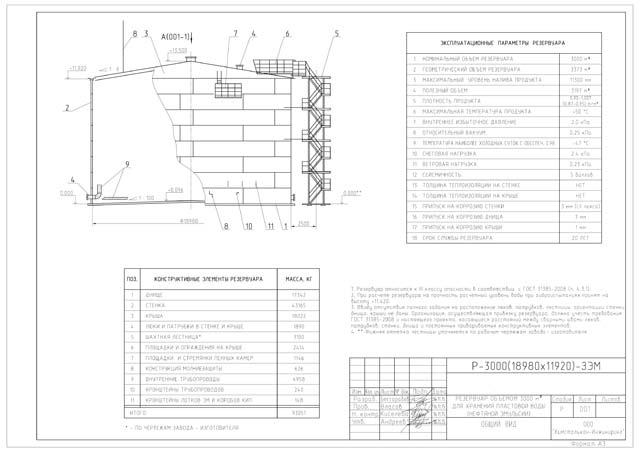 Разработка Рабочей документации КМ на резервуар вертикальный стальной объемом 1 000 м3